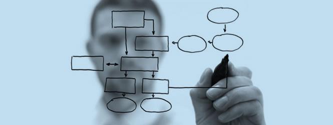 analise-e-desenvolvimento-de-sistemas